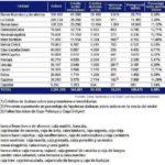 dades caixes 2010