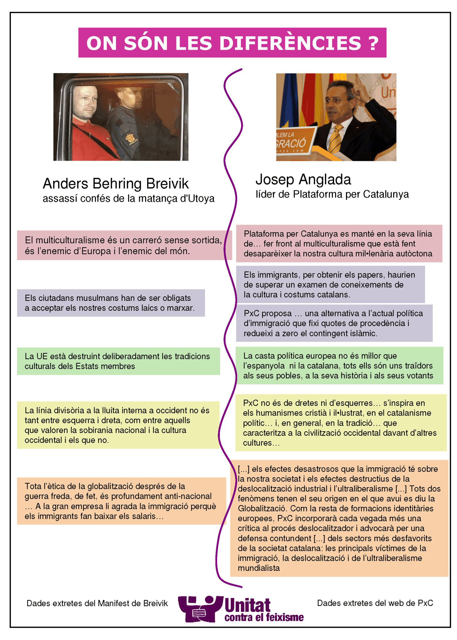 Breivik-Anglada