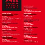 Actes Exposició 100 anys anarcosindicalisme
