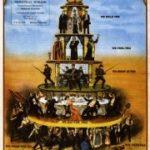 piramidecapitalisme.jpg