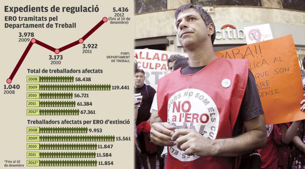 Gràfic ERO 2008-2012 a Catalunya