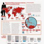 Mapa de les filials de les grans empreses catalanes als paradisos fiscals