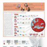 Europa, continent plagat de forats negres fiscals